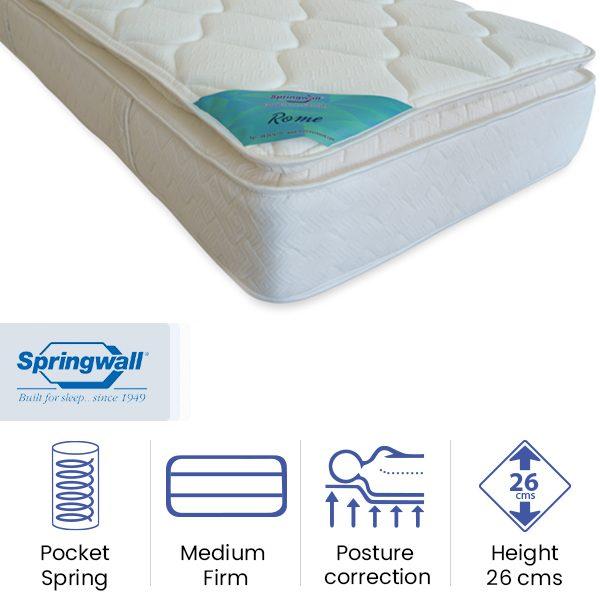 Rome-pillow-top